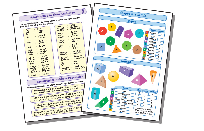 32-page full-colour section of information to support learning